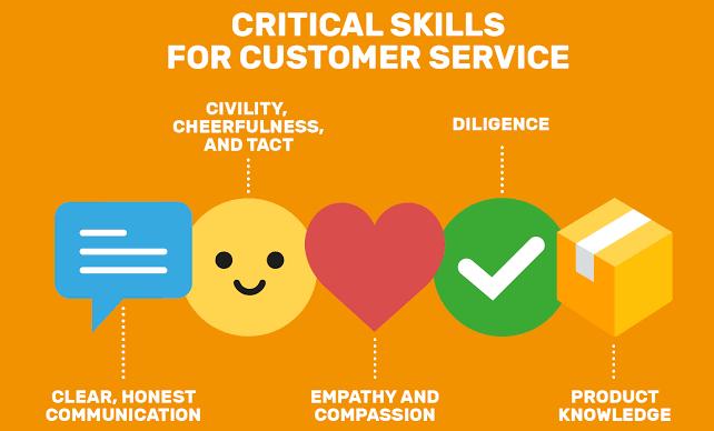 Effective Customer Handling